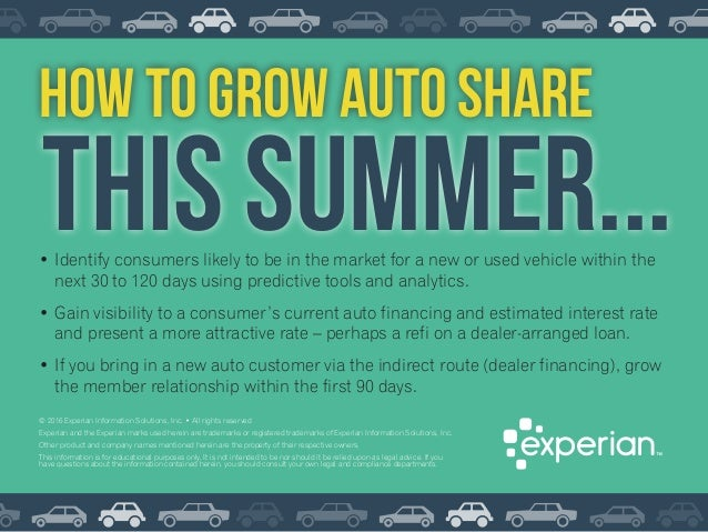 Summer Auto Finance >> Summer Sizzle For Vehicle Sales Trends Insights And Tips