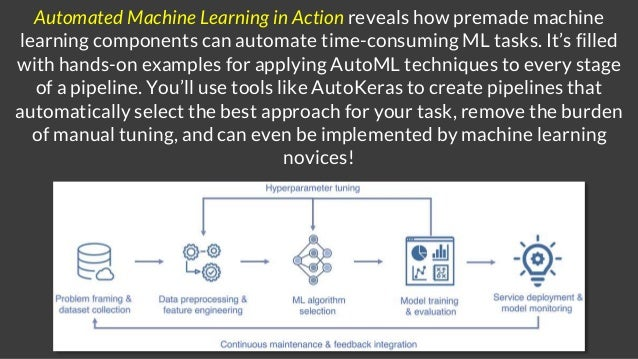 Automated Machine Learning in Action Slide 3