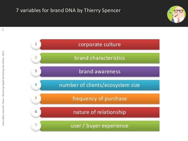 some rights reserved - Kawa - Mastering Digital Marketing Like A Boss - 2014 14  7 variables for brand DNA by Thierry Spen...