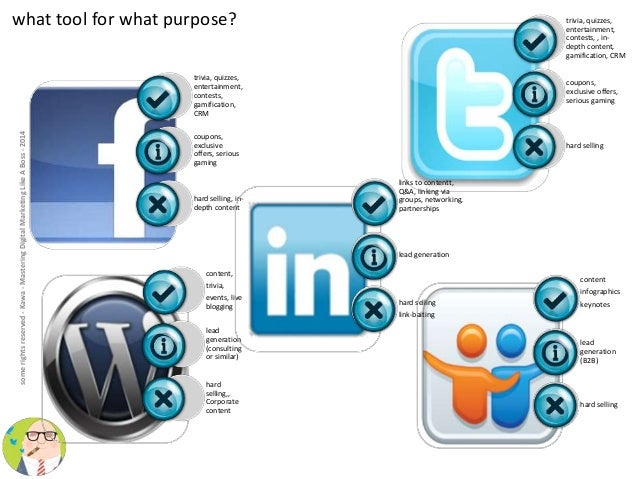 what tool for what purpose?  some rights reserved - Kawa - Mastering Digital Marketing Like A Boss - 2014  trivia, quizzes...