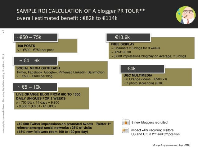some rights reserved - Kawa - Mastering Digital Marketing Like A Boss - 2014 24  SAMPLE ROI CALCULATION OF A blogger PR TO...