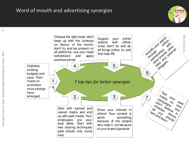 some rights reserved - Kawa - Mastering Digital Marketing Like A Boss - 2014 25  Word of mouth and advertising synergies  ...
