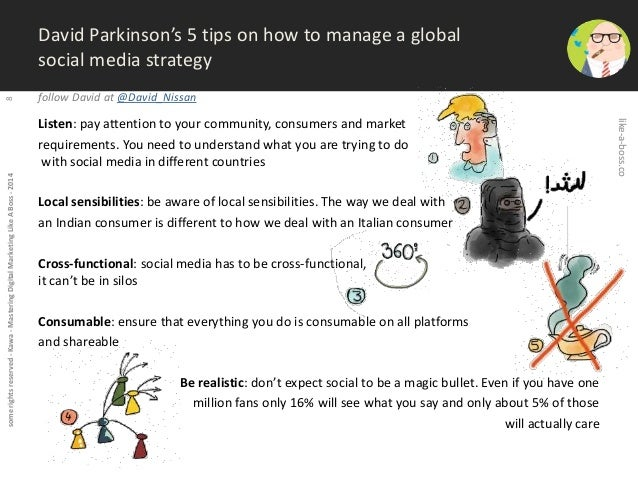some rights reserved - Kawa - Mastering Digital Marketing Like A Boss - 2014 8  David Parkinson's 5 tips on how to manage ...