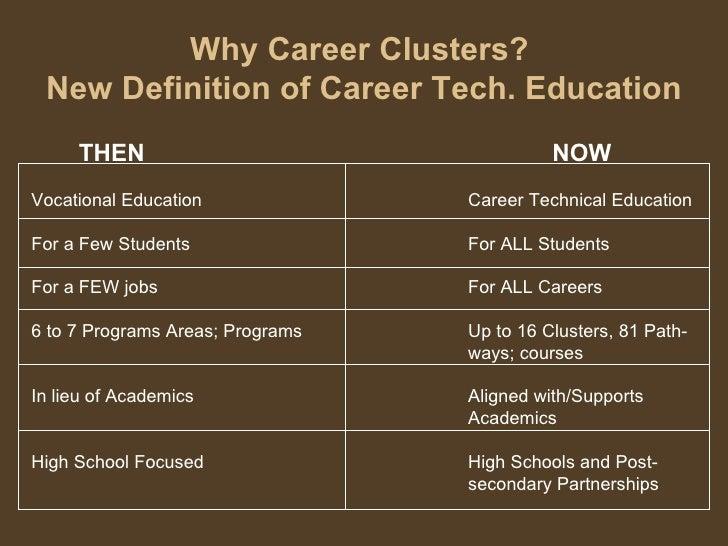 career pathways 101