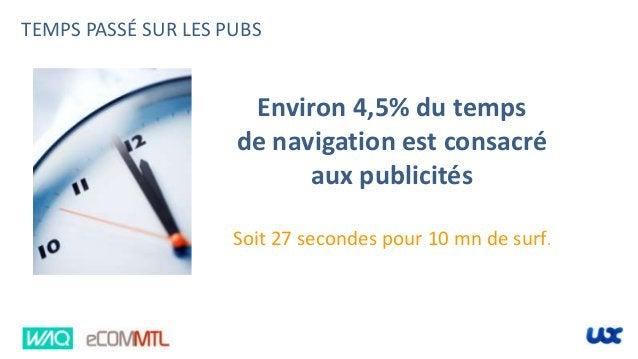 Environ 4,5% du temps de navigation est consacré aux publicités Soit 27 secondes pour 10 mn de surf. TEMPS PASSÉ SUR LES P...
