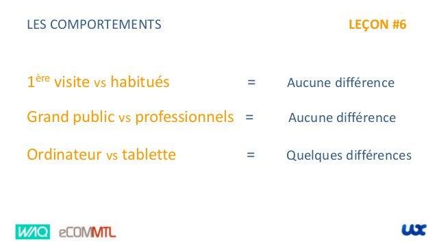 LES COMPORTEMENTS 1ère visite vs habitués = Aucune différence Grand public vs professionnels = Aucune différence Ordinateu...