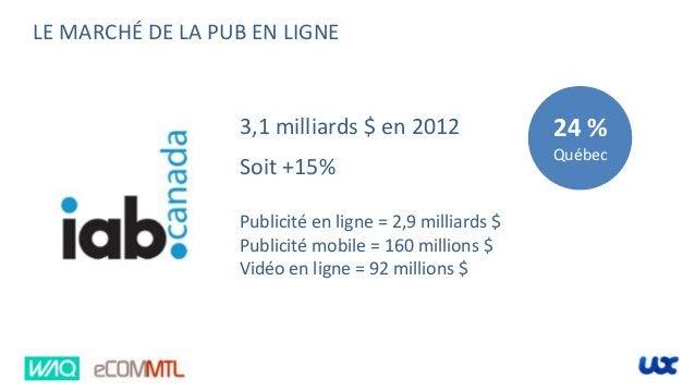 3,1 milliards $ en 2012 Soit +15% Publicité en ligne = 2,9 milliards $ Publicité mobile = 160 millions $ Vidéo en ligne = ...