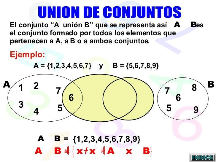 """7 6 5 5 6 UNION DE CONJUNTOS A B El conjunto """"A  unión B"""" que se representa así  es el conjunto formado por todos los elem..."""