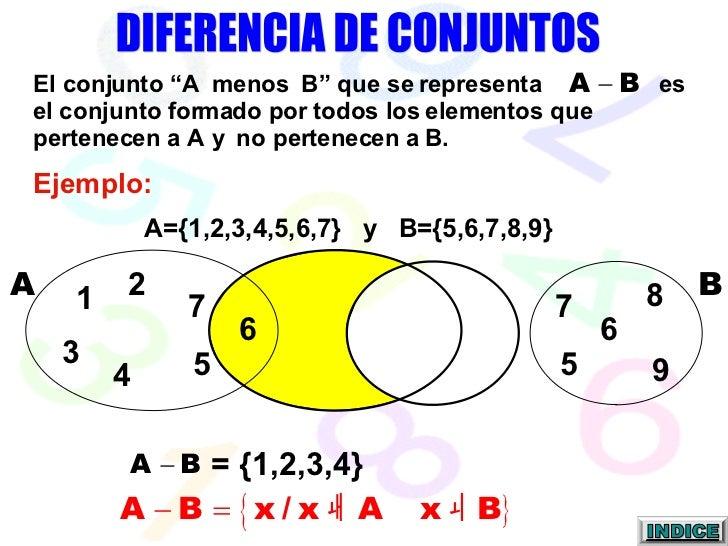 """7 6 5 5 6 A B El conjunto """"A  menos  B"""" que se representa  es el conjunto formado por todos los elementos que pertenecen a..."""