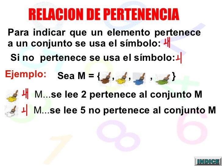RELACION DE PERTENENCIA Para indicar que un elemento pertenece a un conjunto se usa el símbolo: Si no  pertenece se usa el...