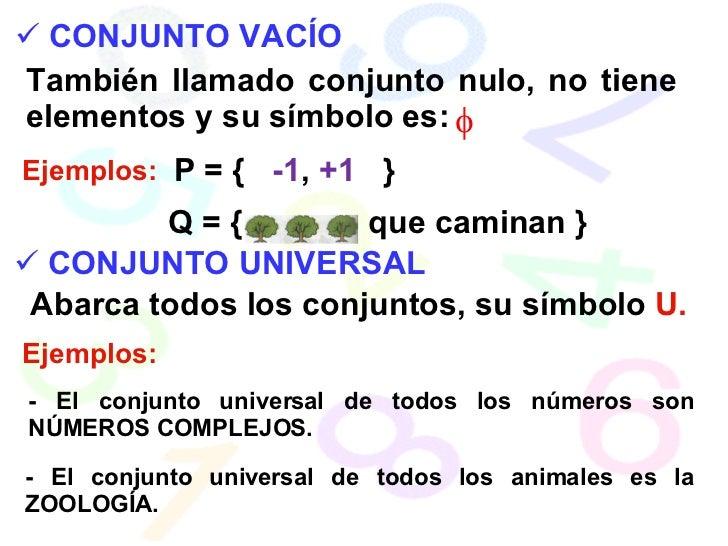 <ul><li>CONJUNTO VACÍO </li></ul>También llamado conjunto nulo, no tiene elementos y su símbolo es: P = {  -1 ,  +1  } Eje...