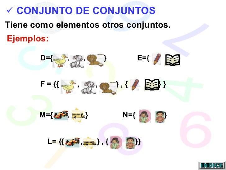 <ul><li>CONJUNTO DE CONJUNTOS </li></ul>Tiene como elementos otros conjuntos. Ejemplos: D={  ,  ,  }  E={  ,  }  F = {{  ,...