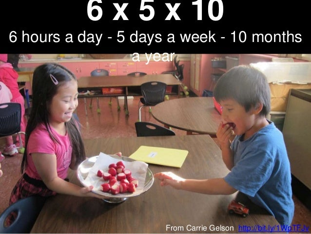 6 x 5 x 10 6 hours a day - 5 days a week - 10 months a year From Carrie Gelson http://bit.ly/1WpTFJv
