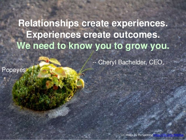 Relationships create experiences. Experiences create outcomes. We need to know you to grow you. -- Cheryl Bachelder, CEO, ...