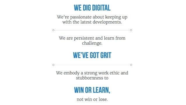 6S Marketing's Core Values