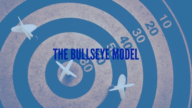 THE BULLSEYE MODEL