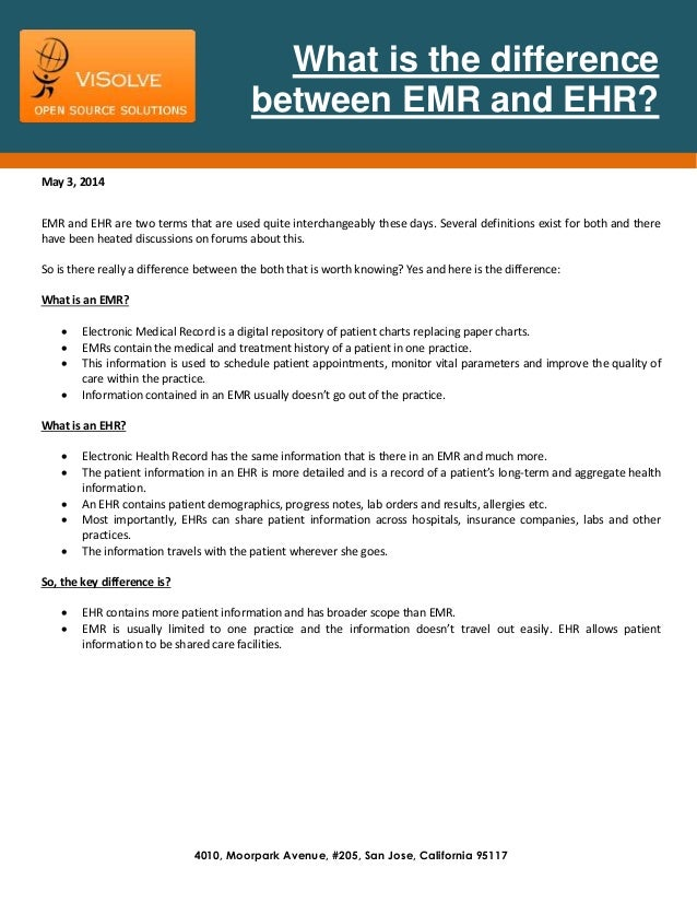 Contracts for difference emr