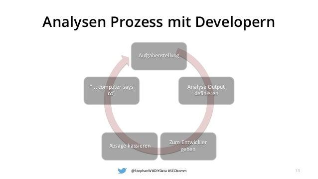 """Analysen Prozess mit Developern Aufgabenstellung AnalyseOutput definieren ZumEntwickler gehen Absagekassieren """"...co..."""