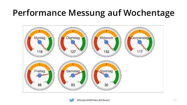 Performance Messung auf Wochentage @StephanW #DIYData #SEOkomm 33