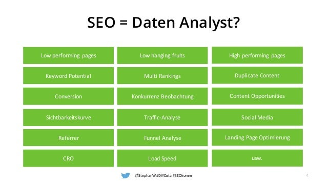@StephanW #DIYData #SEOkomm SEO = Daten Analyst? 4 Lowperforming pages Lowhanging fruits Highperforming pages KeywordP...