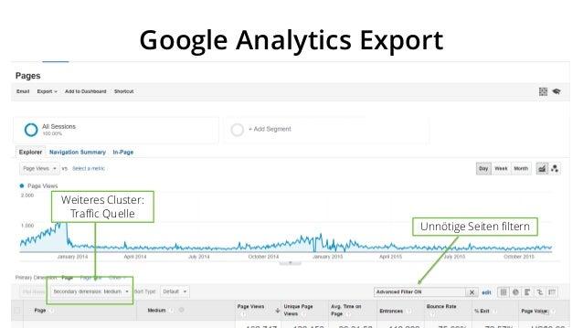 Google Analytics Export 43 Weiteres Cluster: Traffic Quelle Unnötige Seiten filtern