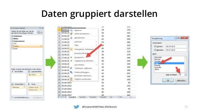 Daten gruppiert darstellen @StephanW #DIYData #SEOkomm 50
