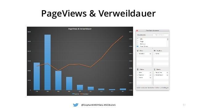 PageViews & Verweildauer @StephanW#DIYData#SEOkomm 51
