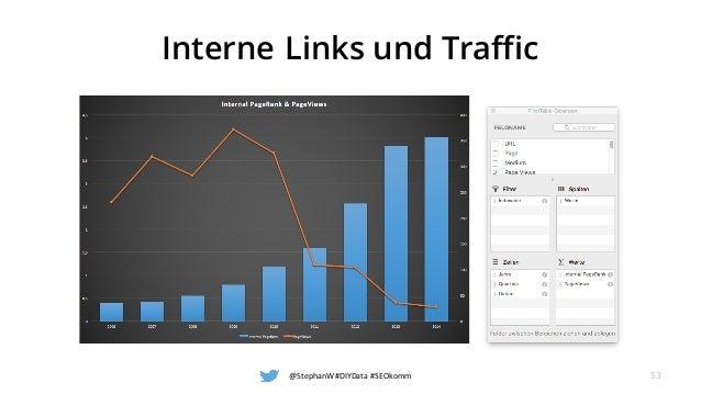 Interne Links und Traffic @StephanW#DIYData#SEOkomm 53