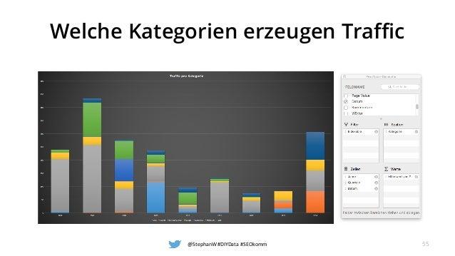 Welche Kategorien erzeugen Traffic @StephanW#DIYData#SEOkomm 55