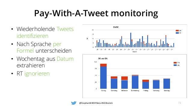 Pay-With-A-Tweet monitoring • Wiederholende Tweets identifizieren • Nach Sprache per Formel unterscheiden • Wochentag aus ...