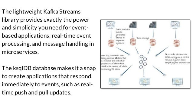 Event Streaming with Kafka Streams and ksqlDB Slide 2
