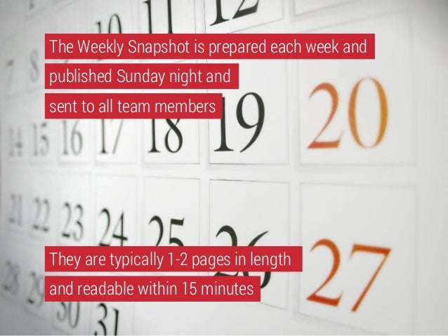 Lets Communicate Implementing Weekly Team Report Writing – Weekly Report Writing