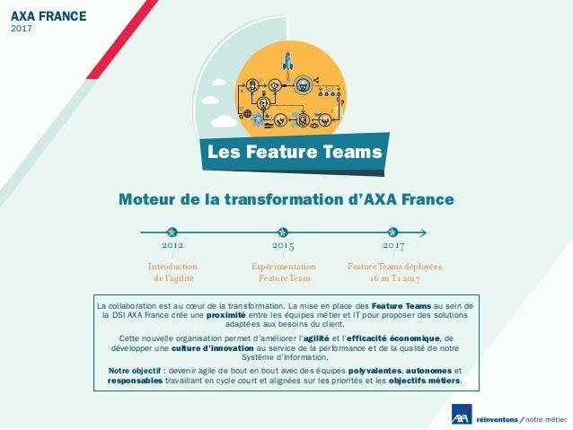 AXA FRANCE 2017 Moteur de la transformation d'AXA France 2012 Introduction de l'agilité 2015 Expérimentation Feature Team ...