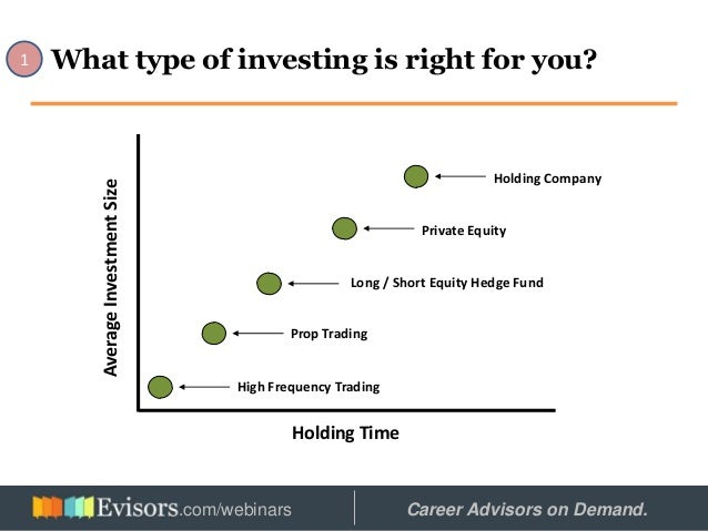 how to get into private investment firm