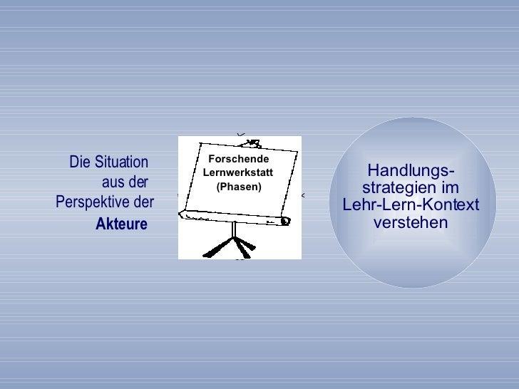 Die Situation  aus der  Perspektive der  Akteure   Handlungs-strategien im Lehr-Lern-Kontext verstehen