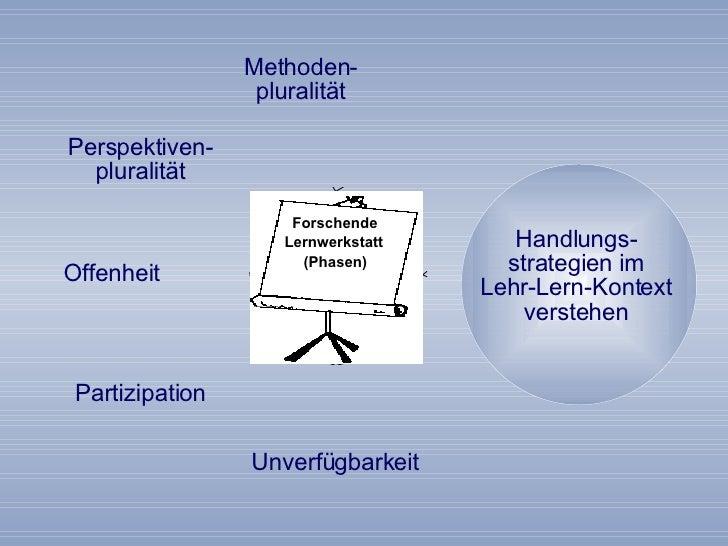 Handlungs-strategien im Lehr-Lern-Kontext verstehen Unverfügbarkeit Partizipation Offenheit Methoden-pluralität Perspektiv...