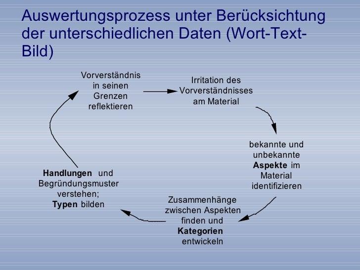 Auswertungsprozess unter Berücksichtung der unterschiedlichen Daten (Wort-Text-Bild)
