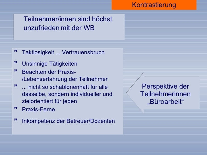 """Perspektive der Teilnehmerinnen """"Büroarbeit"""" <ul><li>Taktlosigkeit ... Vertrauensbruch </li></ul><ul><li>Unsinnige Tätigke..."""