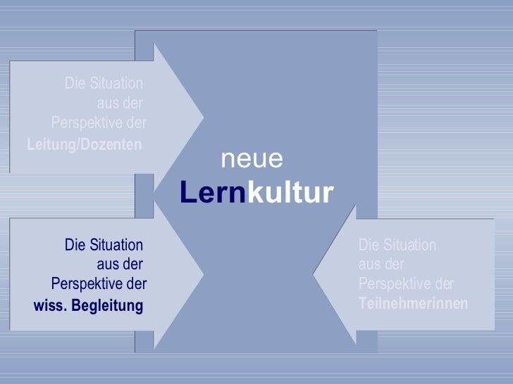 neue   Lern kultur Die Situation  aus der  Perspektive der  Leitung/Dozenten   Die Situation  aus der  Perspektive der  Te...