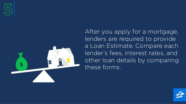 compare loan estimates 12