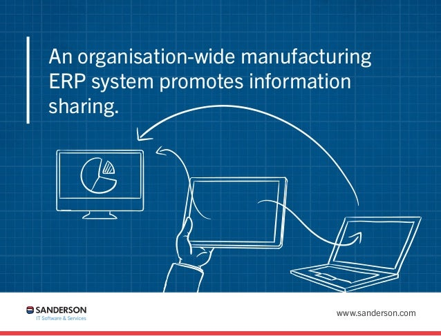 Slideshare how to be a 5 minute manager in agile manufacturing