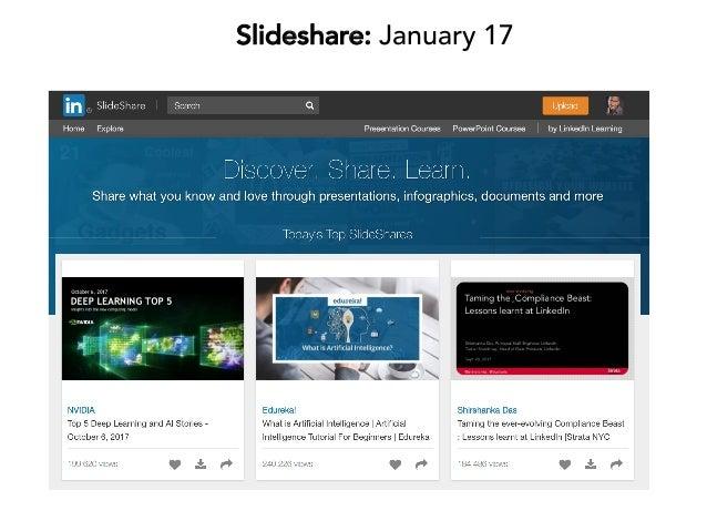 Long Live Slideshare. RIP Slideshare.  Slide 2
