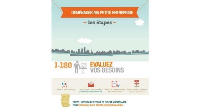 ORANGE PRO - Infographie - Demenager ma petite entreprise en 6 etapes
