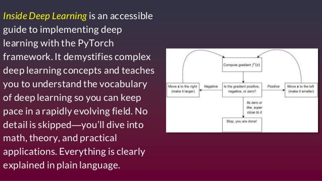 Inside Deep Learning: theory and practice of modern deep learning Slide 3