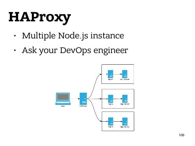 HAProxy • Multiple Node.js instance • Ask your DevOps engineer 106