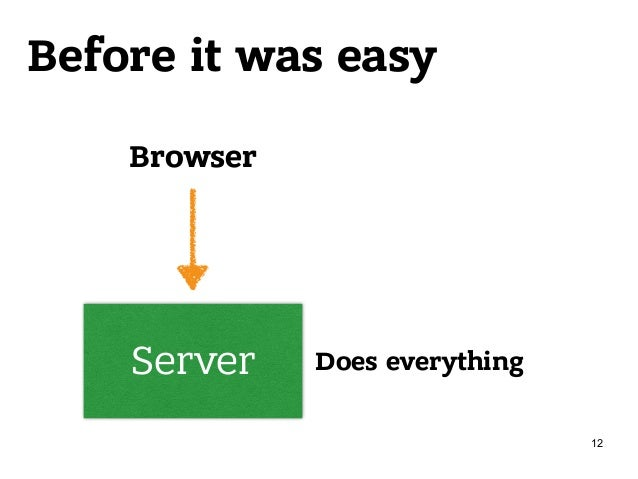 Before it was easy Server Browser Does everything 12