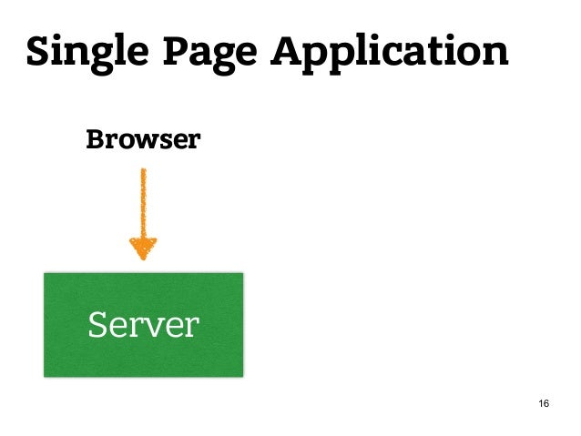 Single Page Application Server Browser 16