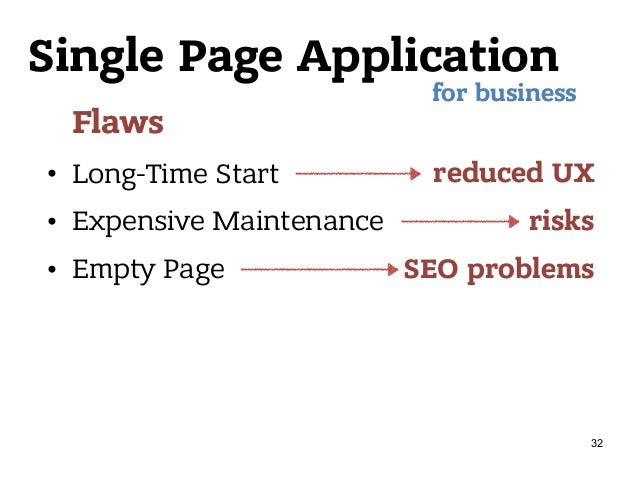Single Page Application Flaws • Long-Time Start • Expensive Maintenance • Empty Page for business reduced UX risks SEO pro...