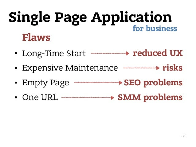 Single Page Application Flaws • Long-Time Start • Expensive Maintenance • Empty Page • One URL for business reduced UX ris...