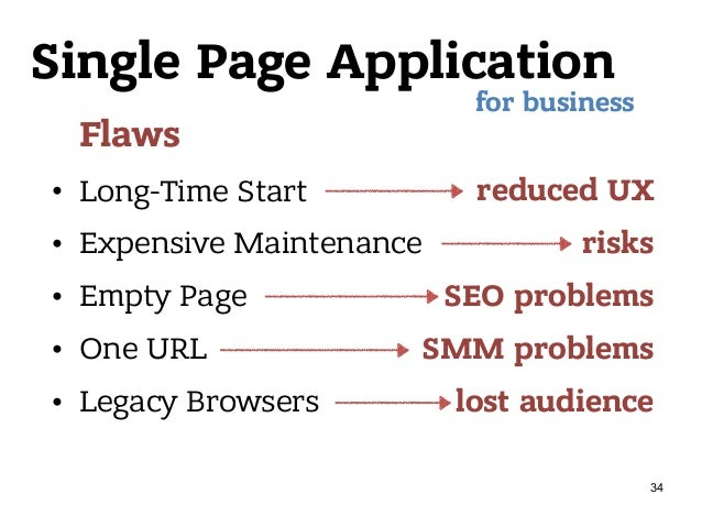 Single Page Application Flaws • Long-Time Start • Expensive Maintenance • Empty Page • One URL • Legacy Browsers for busin...